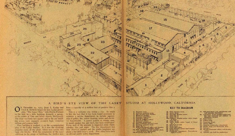 Layout of Lasky Studios in the mid-1910s
